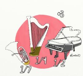 Música y matemática