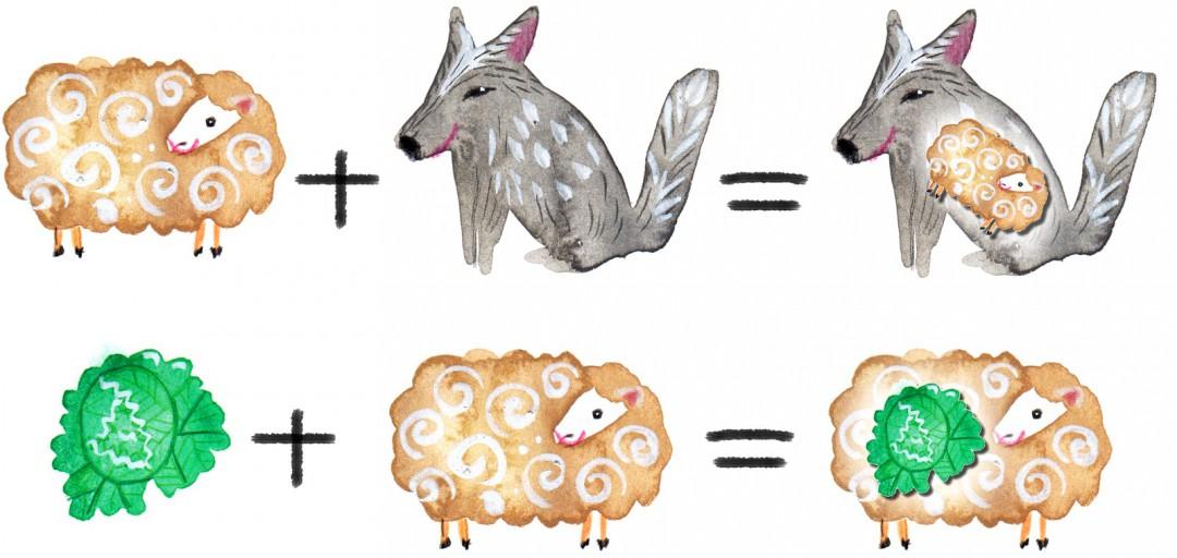 Resultado de imagen de acertijo col oveja lobo