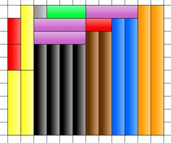 resultado agrupadas